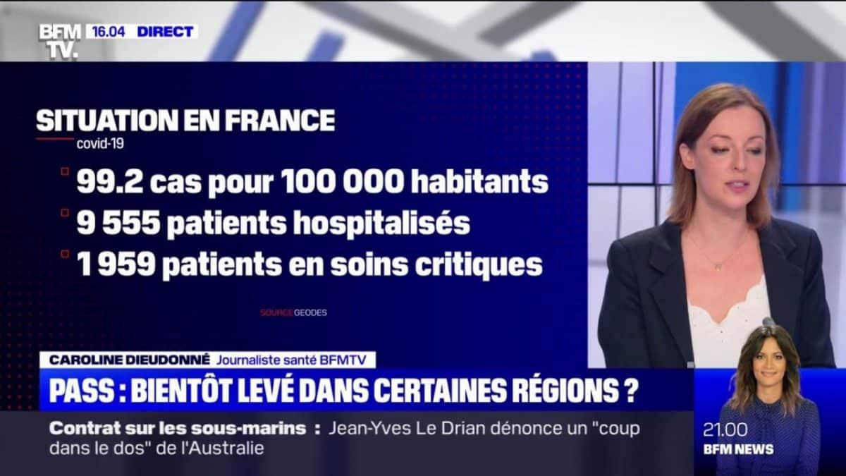 État des lieux de la Covid-19 en France: Où en est-on réellement au niveau du taux d'incidence?